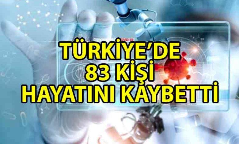 ozgur_gazete_kibris_turkiyede_83_kisi_hayatini_kayebtti
