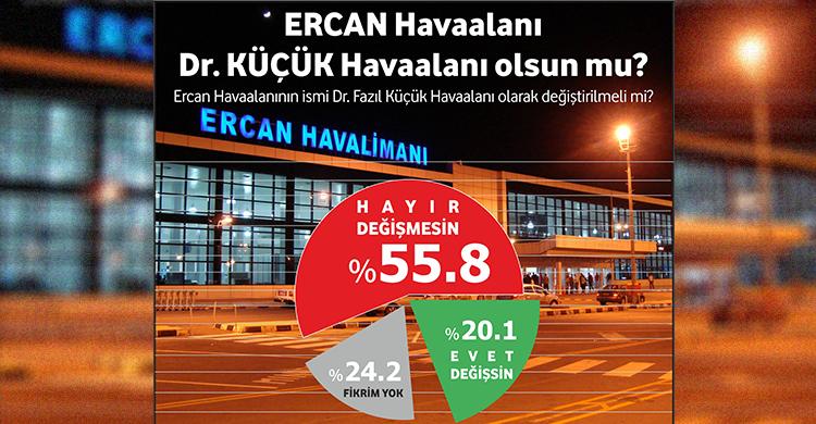 ozgur_gazete_kibris_ercan_havalimani_anket